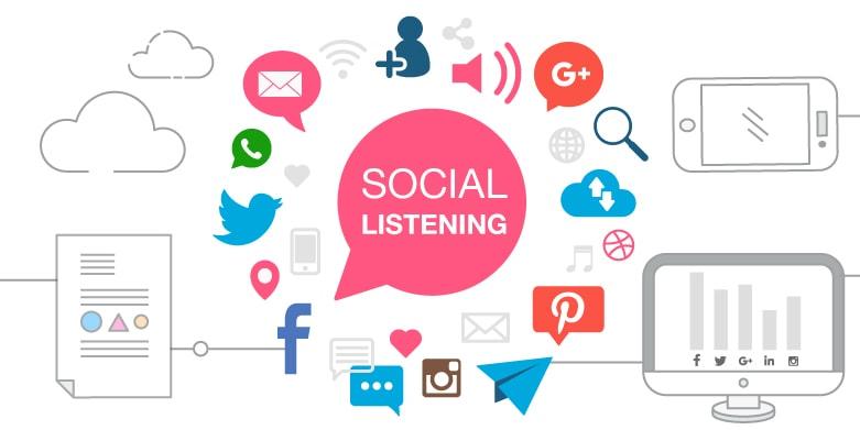 gợi ý tạo chiến lược social listening